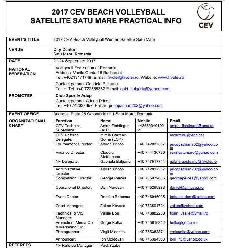 practical-info-satellite-satu-mare