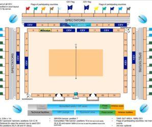 instructiuni CEV pentru turnee omologate